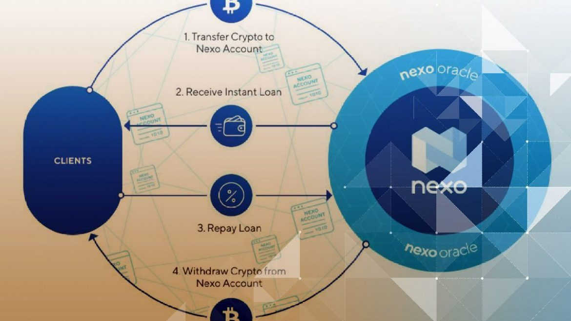 What Is Nexo and How Do Crypto Loans Work?