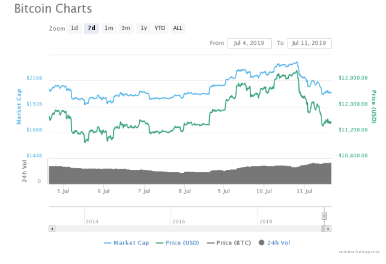 , Bitcoin's new resistance at K?