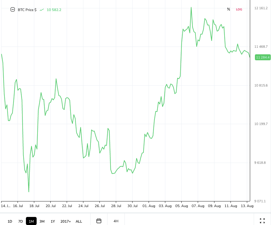 , Could Britain's No-Deal BREXIT Boost Bitcoin Prices To A New High?